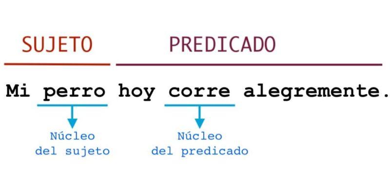Lengua española y literatura (2º Bachillerato)